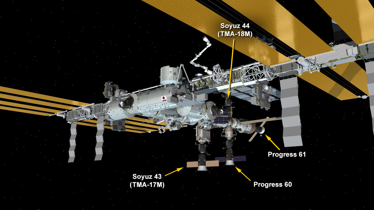International Current Space Station Configuration