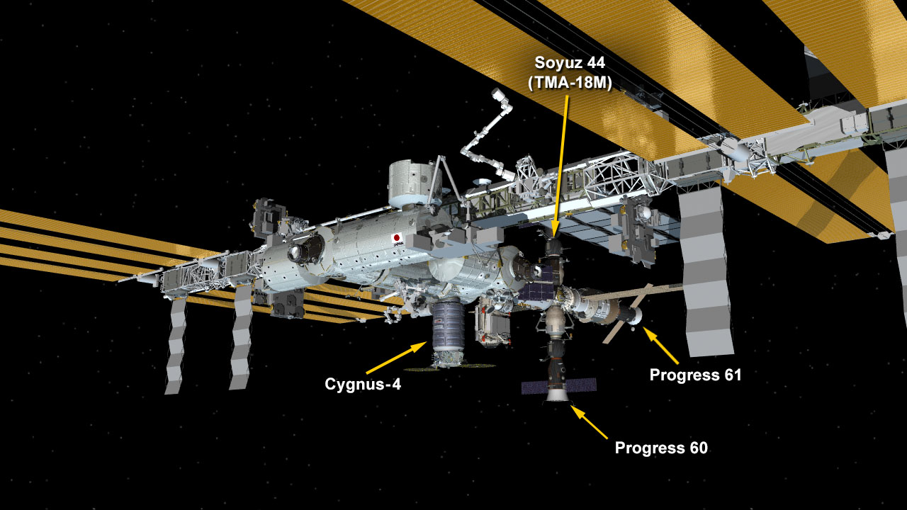 Dec. 11, 2015: International Space Station Configuration