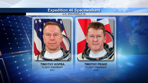 U.S. and British Astronauts on First Spacewalk of 2016