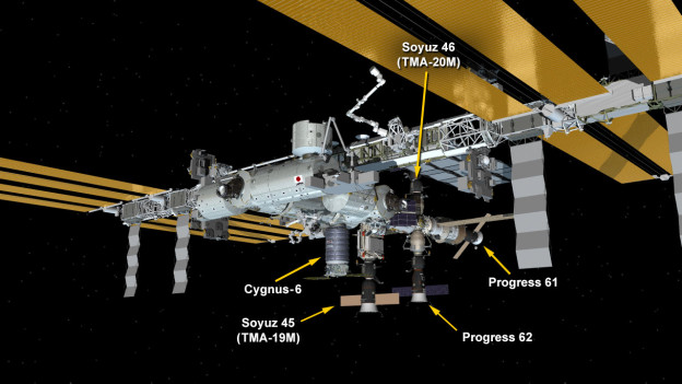 Cygnus Installed to Station's Unity Module