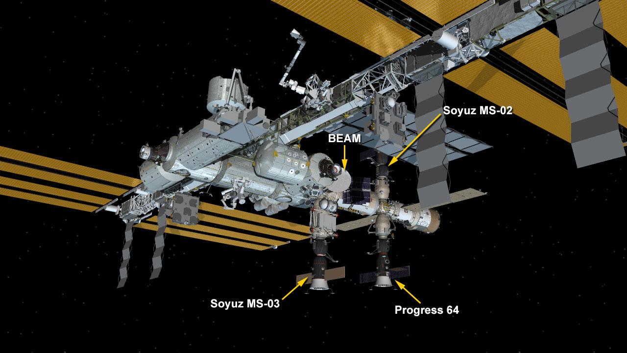 International Space Station Configuration