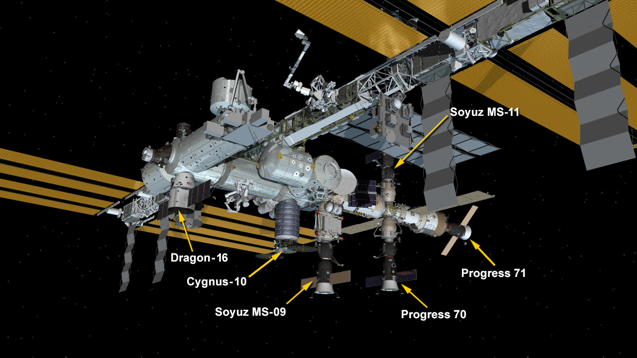 Dec. 8, 2018: International Space Station Configuration
