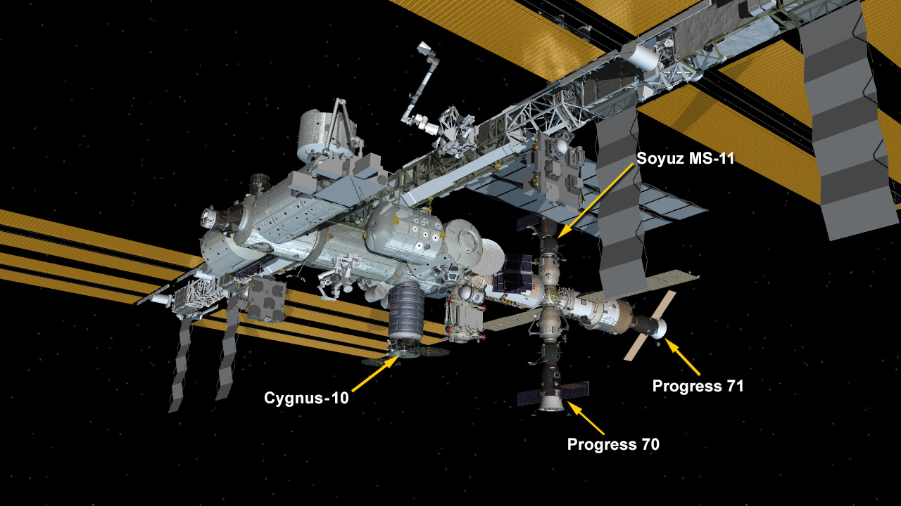Jan. 13, 2019: International Space Station Configuration