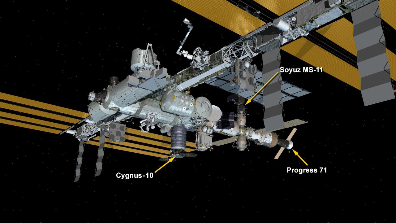 Jan. 25, 2019: International Space Station Configuration