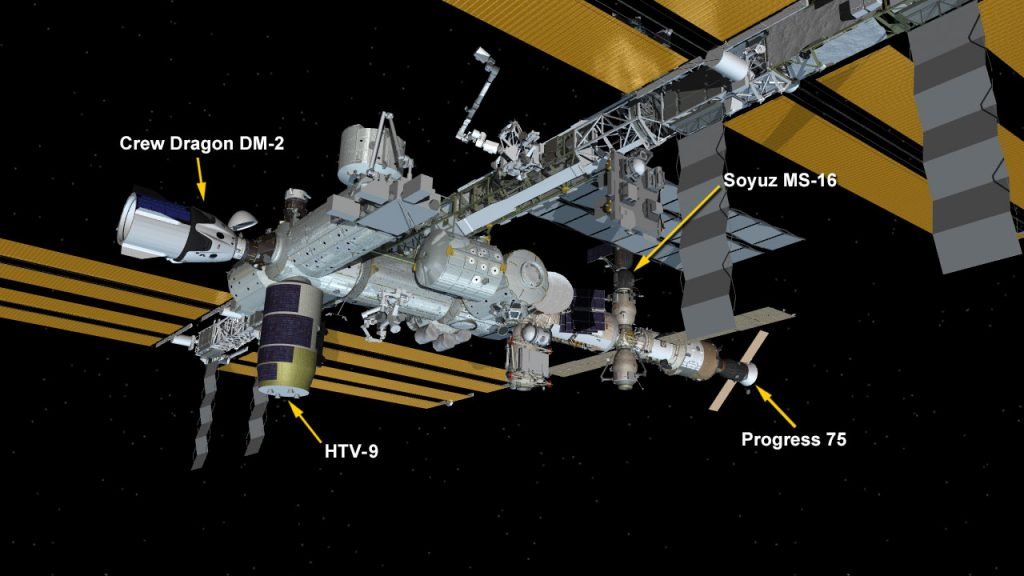 https://blogs.nasa.gov/spacestation/wp-content/uploads/sites/240/2020/07/ISS_07-08-20-1024x576.jpg