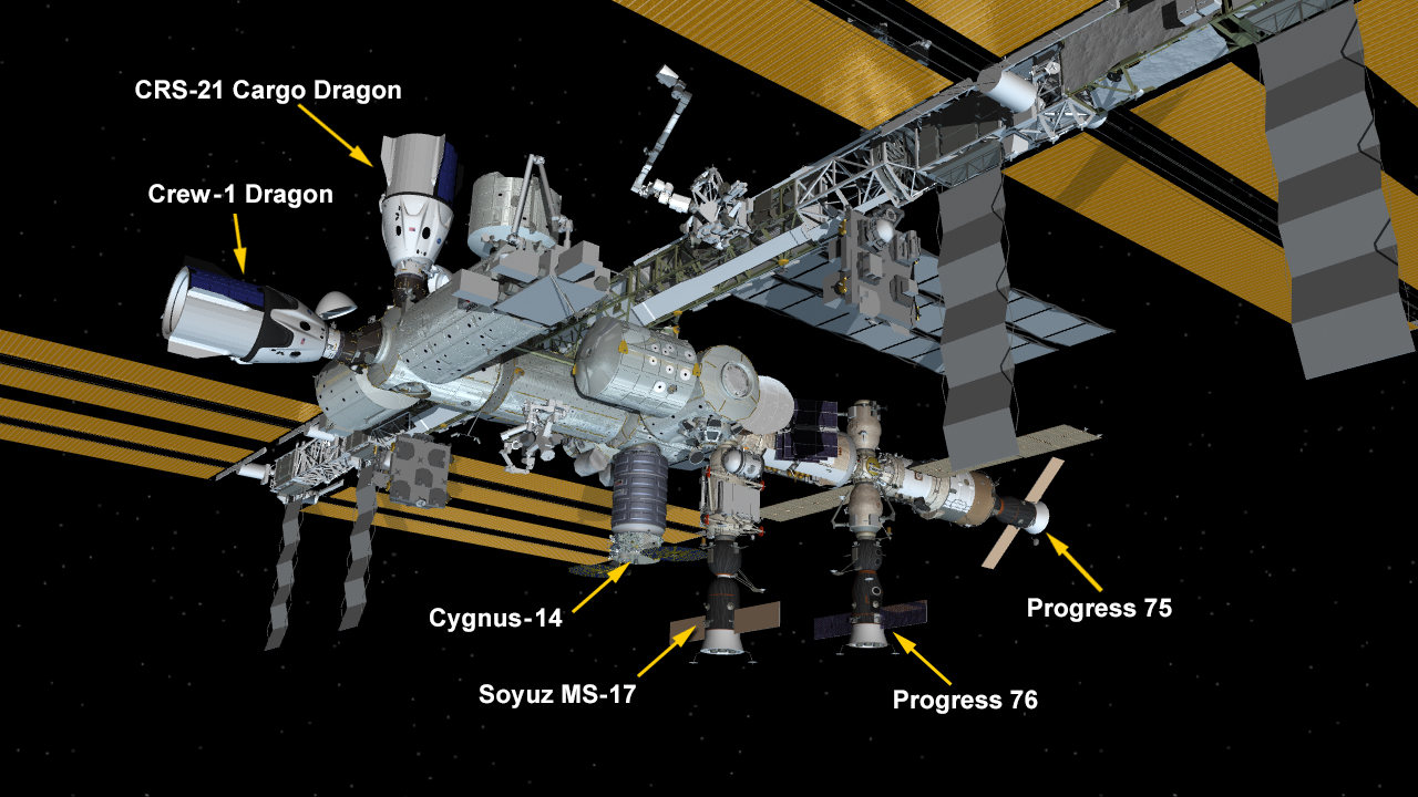 Dec. 7, 2020: International Space Station Configuration. Six spaceships are parked at the space station including the SpaceX Crew Dragon and Cargo Dragon vehicles, Northrop Grumman's Cygnus-14 resupply ship, all three from the United States, and Russia's Progress 75 and 76 resupply ships and Soyuz MS-17 crew ship.