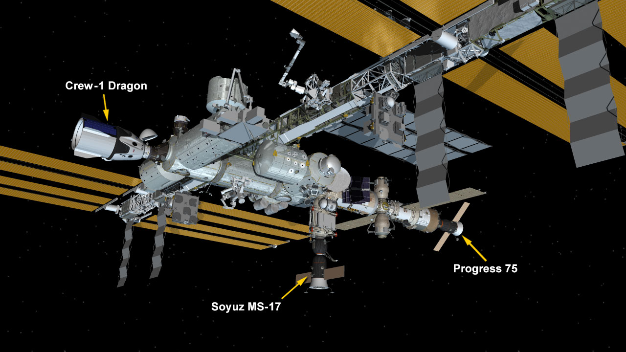 Feb. 8, 2021: International Space Station Configuration. Three spaceships are docked at the space station including the SpaceX Crew Dragon and Russia's Progress 75 resupply ship and Soyuz MS-17 crew ship.