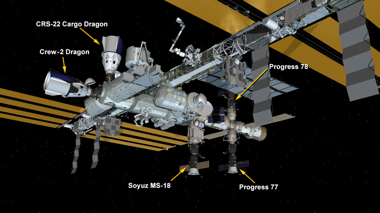 July 1, 2021: International Space Station Configuration. Five spaceships are parked at the space station including the SpaceX Crew Dragon and Cargo Dragon spaceships and Russia's Soyuz MS-18 crew ship and ISS Progress 77 and 78 resupply ships.
