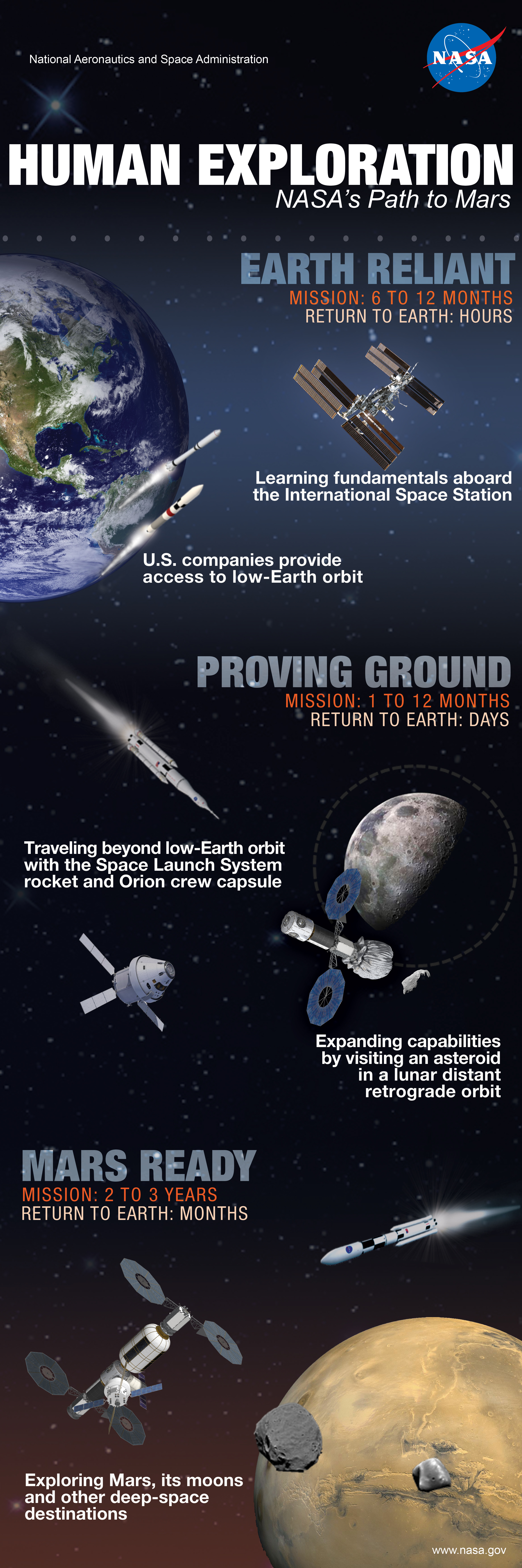 ifl science of space exploration benefits - photo #15