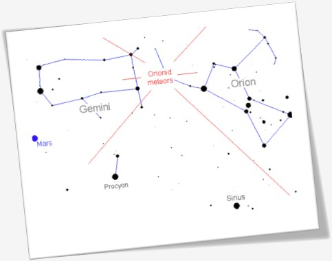 Star chart showing radiant of Orionid meteors in constellation Orion