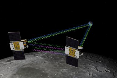 Articst concept: GRAIL spacecraft in orbit around the moon.