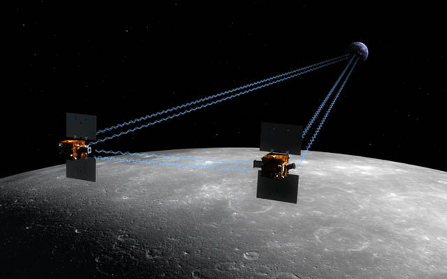 Artist concept of GRAIL twin spacecraft in tandem orbits around the moon.