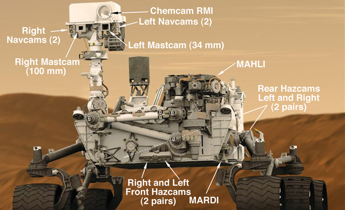 Graphic showing location of cameras on Curiosity rover