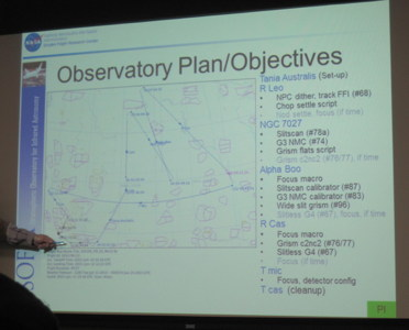 Mapping of observational targets/objectives to each flight leg