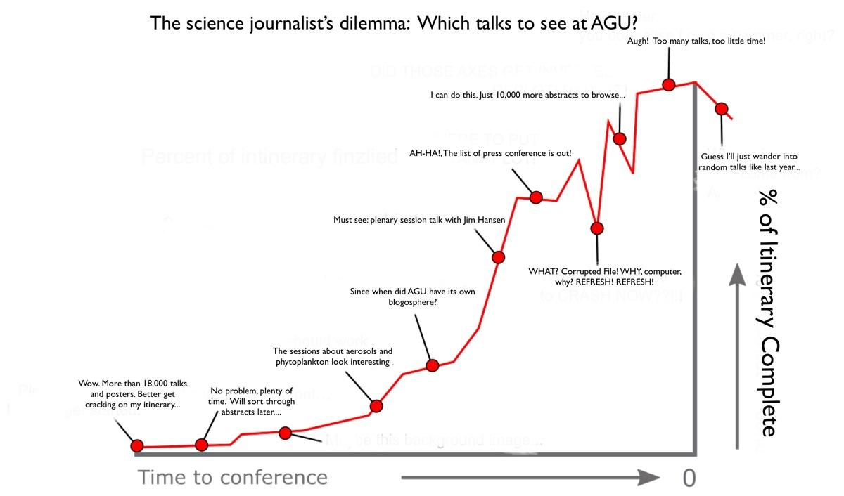 Science writers